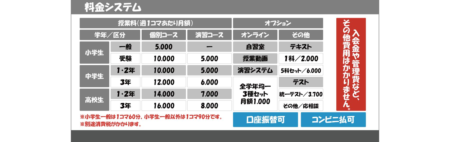 個別塾カラー/料金システム