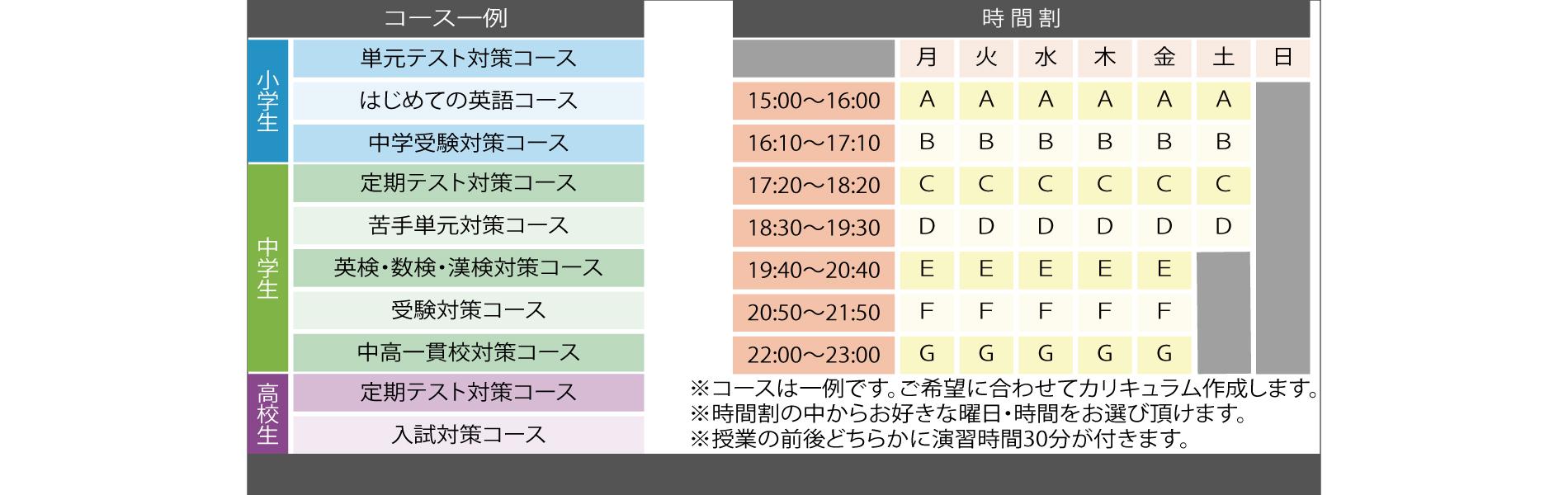 個別塾カラー/システム